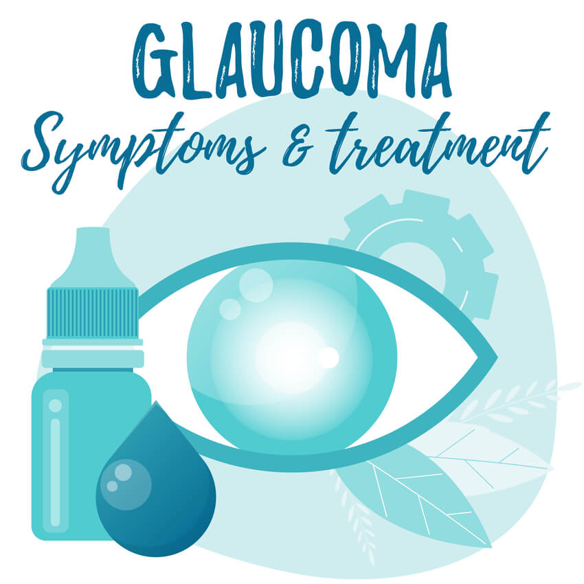 How to Prevent the Onset of Glaucoma